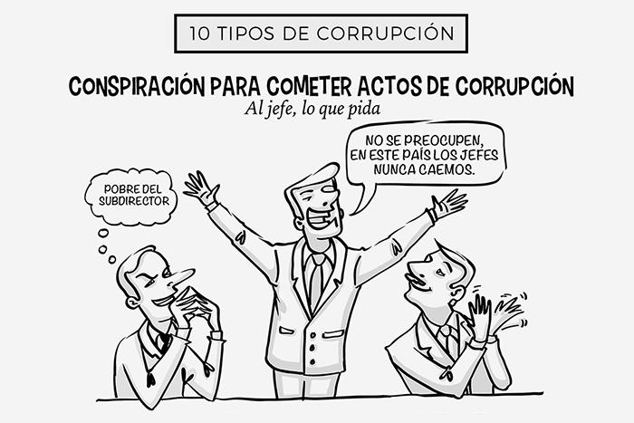 ley 3de3 conspiración para cometer actos de corrupción