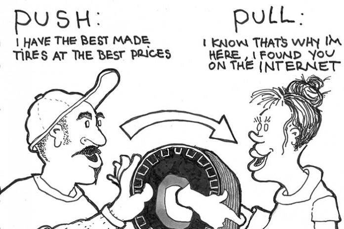 estrategias push & pull
